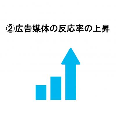 2_アートボード 1